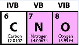 The nitrogen oxygen continuum war on earth herb zinser the the official home page of the us air force urtaz Images